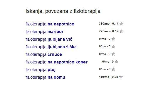 Povezana iskanja v Google iskalniku
