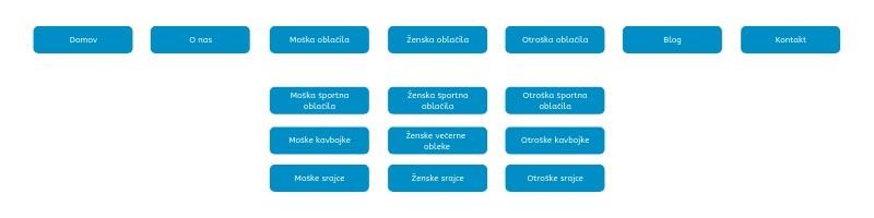 Struktura navigacije za spletno trgovino