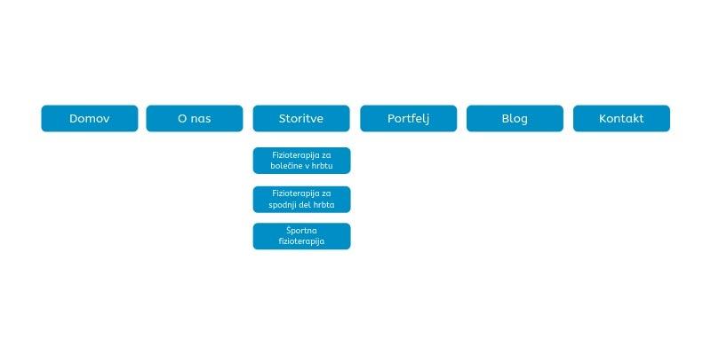 Struktura navigacije za spletno stran